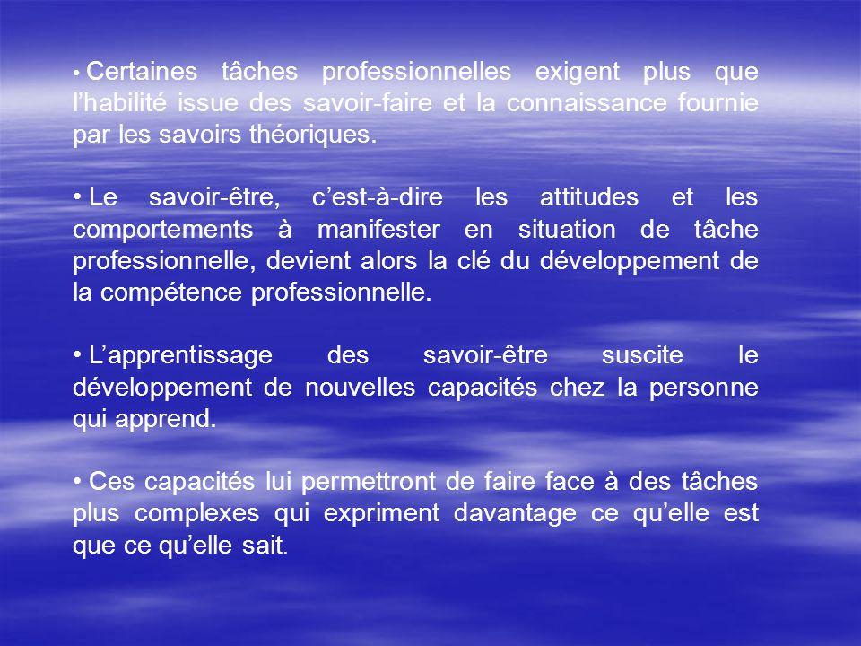 RENCONTRE DE TUTORAT Rencontre Date Suivi du rendement scolaire, comportement et attitude, élémentsInit.Init.