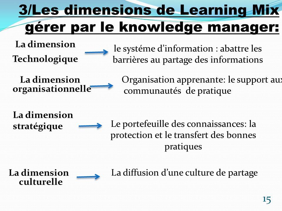 Barrières et leviers au management des connaissances chez Lafarge 16 (Tableau 2)