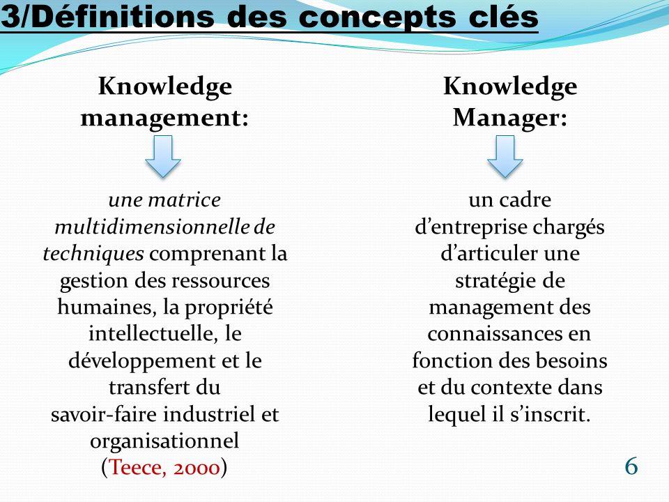 3/Définitions des concepts clés 7 Transfert des connaissances la manière dont lexpérience acquise dans la réalisation dune tâche affecte la réalisation dune autre tâche (Tardiff, 1999) ou lanalyse de lefficacité de programmes de formation (Bourgeois, 1996).