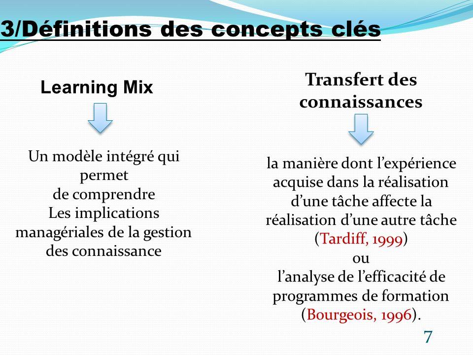 4/Le modèle de Learning mix: la nécessité dutiliser un modèle intégrateur 8 un modèle intégrateur est donc nécessaire pour gérer les différentes problématiques auxquelles sont confrontées les organisations.