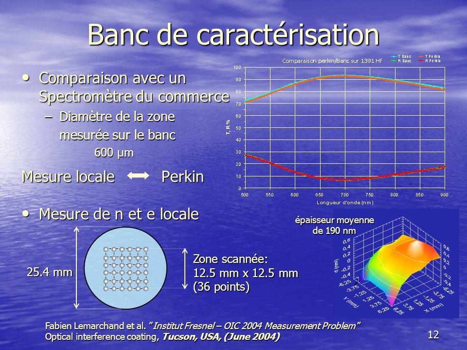 13 Caractérisation du bâti : Problème inverse Mesure duniformité sur une barrette Déterminer les paramètres libres de la modélisation (direction et répartition du flux de matière pulvérisée n) Conclusion : Nous avons 2 outils permettant la modélisation et la caractérisation des dépôts