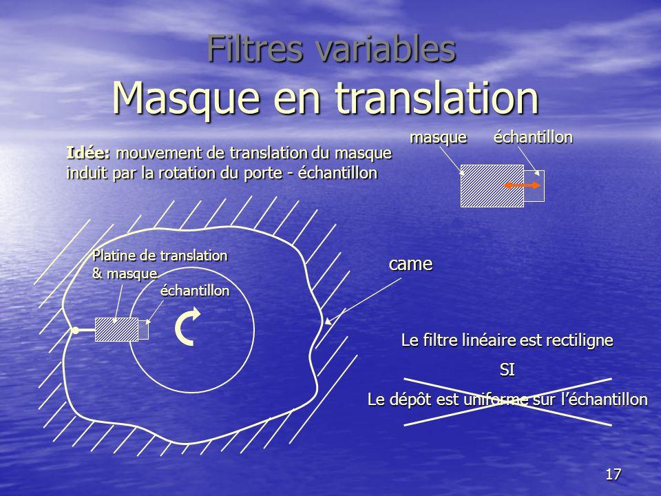 18 0 10 20 30 40 50 60 70 80 90 100 6008001000120014001600 Longueur d onde (nm) Transmission (%) Caractérisation du filtre variable Variation non-linéaire de la longueur donde filtrée Variation non-linéaire de la longueur donde filtrée