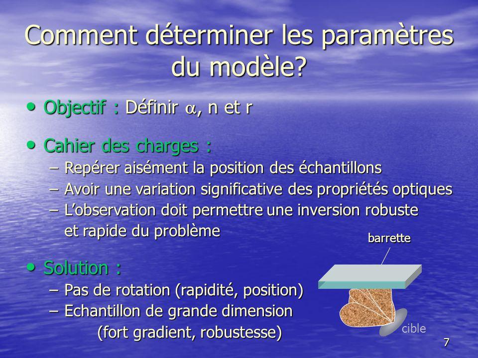 8 Configuration retenue Disposition des barrettes Disposition des barrettes cible x Porte substrat barrette cible x Porte substrat barrette Pour chaque matériau Pour chaque matériau