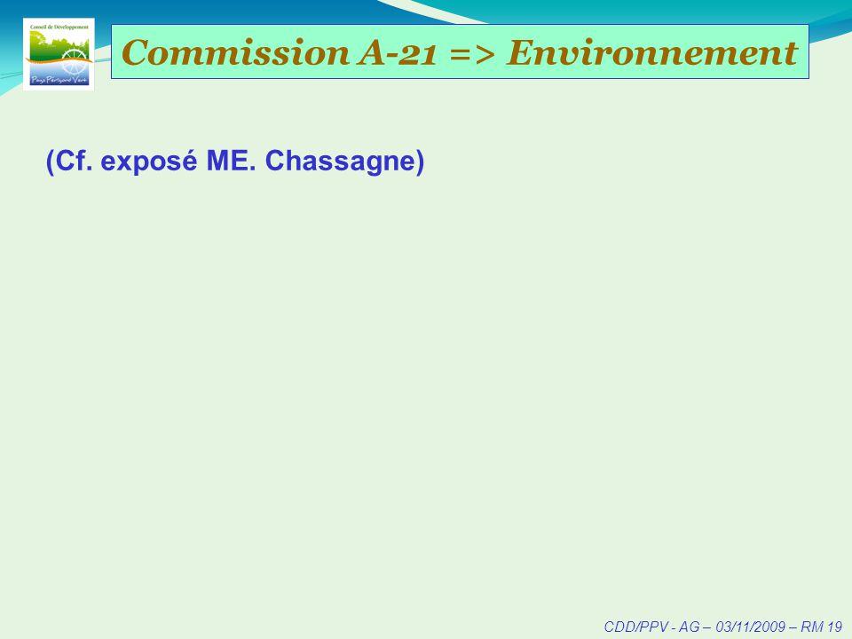 CDD/PPV - AG – 03/11/2009 – RM 20 Commission Tourisme (Cf. exposé J. Poltorak)