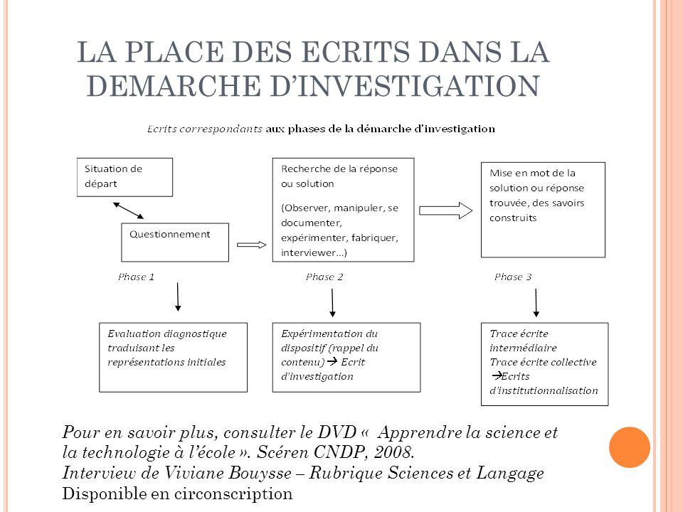 LA PLACE DES ECRITS DANS LA DEMARCHE D'INVESTIGATION La trace écrite permet à chaque élève de repérer et de clarifier les étapes de la démarche d'investigation.
