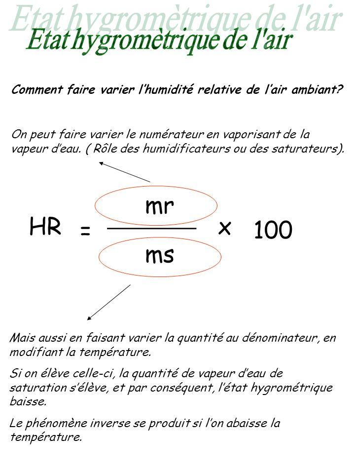 On Donne On Demande La quantité de vapeur dans 1kg dair sec est de 6,5 grs Le diagramme de Mollier.
