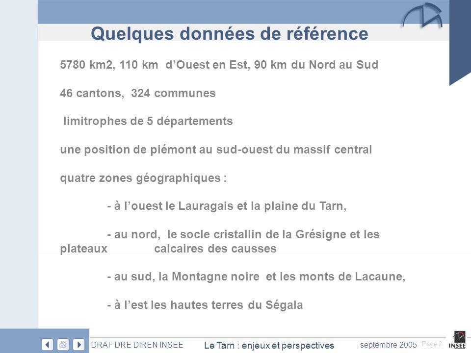 Page 3 Le Tarn : enjeux et perspectives DRAF DRE DIREN INSEEseptembre 2005 Les infrastructures de transport du Tarn