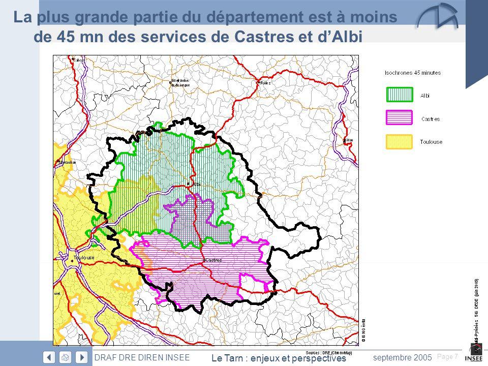 Page 8 Le Tarn : enjeux et perspectives DRAF DRE DIREN INSEEseptembre 2005 Accessibilité des pôles urbains On a retenu l'isochrone 45 mn La lecture de cette carte est complexe Elle confirme le différentiel d'accessibilité de Castres par rapport à Albi : depuis Toulouse, en ¾ d'heure on est aux portes d'Albi, et à mi- chemin seulement de Castres pour une distance équivalente… En terme d'accessibilité des grands services publics (de santé notamment) on peut considérer que cet isochrone 45 mn constitue une durée de déplacement acceptable.