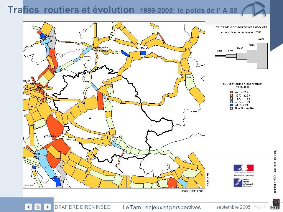 Page 10 Le Tarn : enjeux et perspectives DRAF DRE DIREN INSEEseptembre 2005 Trafics routiers et évolution : 2001-2005