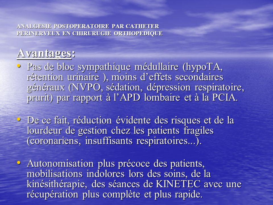 ANALGESIE POSTOPERATOIRE PAR CATHETER PERINERVEUX EN CHIRURUGIE ORTHOPEDIQUE Techniques dALR continue (I): KT interscalénique chirurgie dépaule (RCR, prothèse, ostéosynthèses… KT interscalénique chirurgie dépaule (RCR, prothèse, ostéosynthèses… KT axillaire et infraclaviculaire chirurgie complexe du coude, de lavant-bras, du poignet et de la main; SDRC type 1 (« algodystrophie ») du membre supérieur; pour les arthrolyses: indication +++.