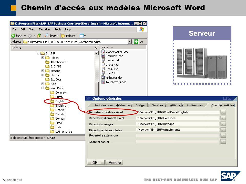  SAP AG 2003 Chemins d accès aux fichiers Microsoft Word exportés Poste client C:\Program Files\SAP\SAP Business One\WordDocs