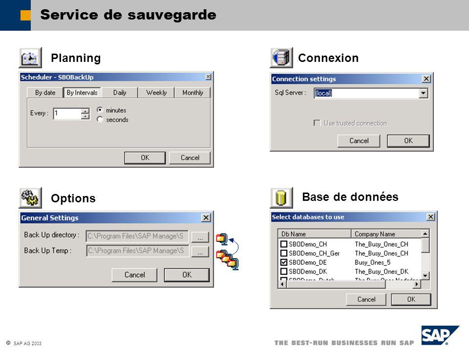  SAP AG 2003 Service de messagerie Base de données Planning Connexion Options