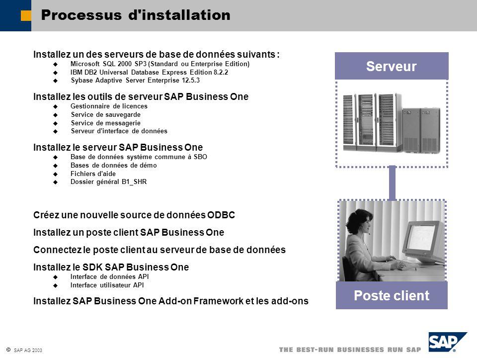  SAP AG 2003 Processus de montée de version Montée de version du serveur Montée de version du poste client Montée de version de la société