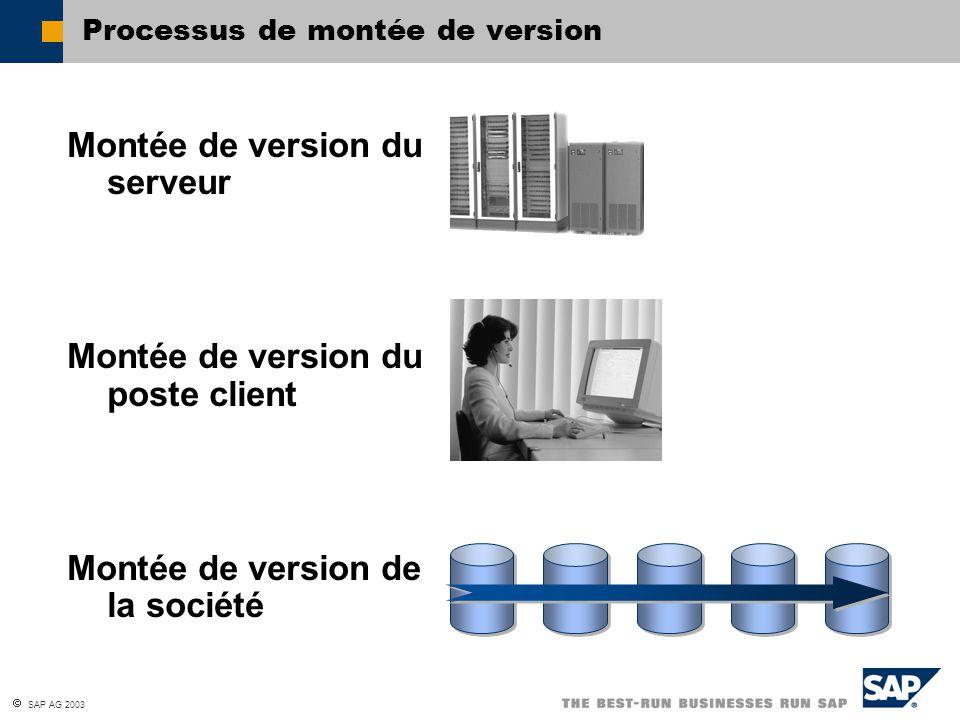  SAP AG 2003 de présenter le processus de licence SAP Business One ; de demander une clé de licence pour votre système SAP Business One ; d affecter des licences aux utilisateurs.