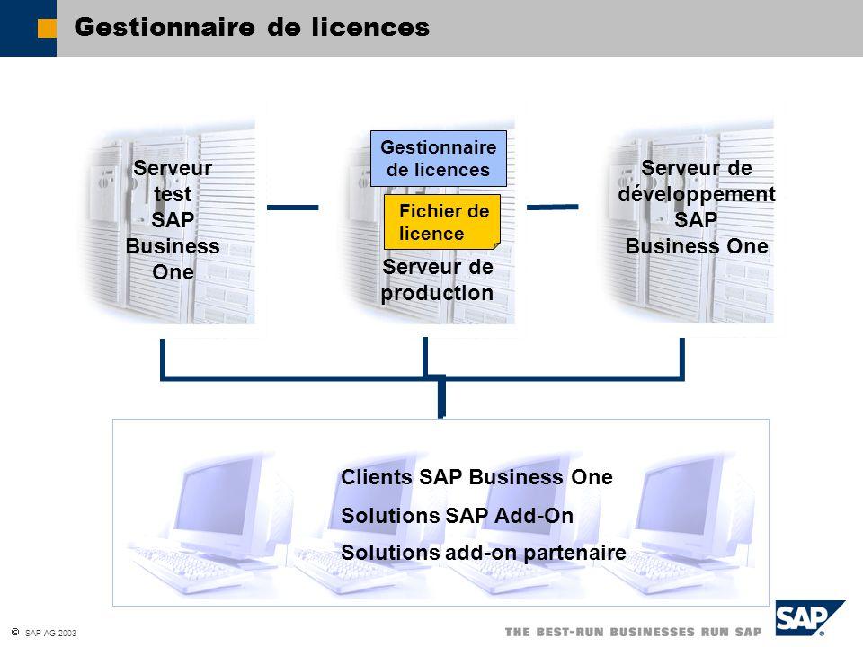  SAP AG 2003 Demande et ajout d une licence Demande de clé de licence http://service.sap.com/licensekey Sélectionnez une installation client et créez un nouveau système Saisissez les détails système Clé matérielle M1028424123 Suite Sélectionnez des composantes pour le package de licence Composantes (SAP ou partenaires) Nombre d utilisateurs Dates de validité Valider E-mail avec fichier de licence Gestionnaire de licences Fichier de licence
