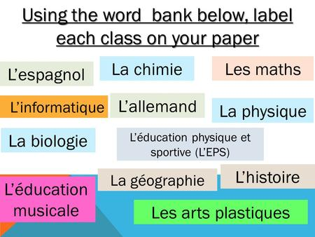 Using the word bank below, label each class on your paper La biologie La chimie La physique La géographie L'histoire L'informatique L'espagnol L'allemand.