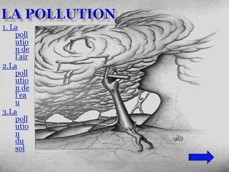 1. La pollution de l'air 2.La pollution de l'eau 3.La pollution du sol