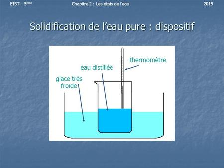 Solidification de l'eau pure : dispositif