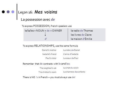 Leçon 16: Mes voisins La possession avec de To express POSSESSION, French speakers use le/la/les + NOUN + de + OWNER d' la radio de Thomas les livres de.