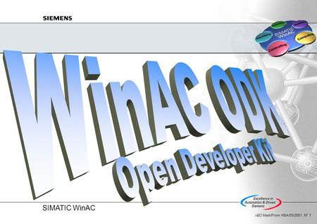 WinAC ODK Win AC ODK Open Developer Kit Open Developer Kit.