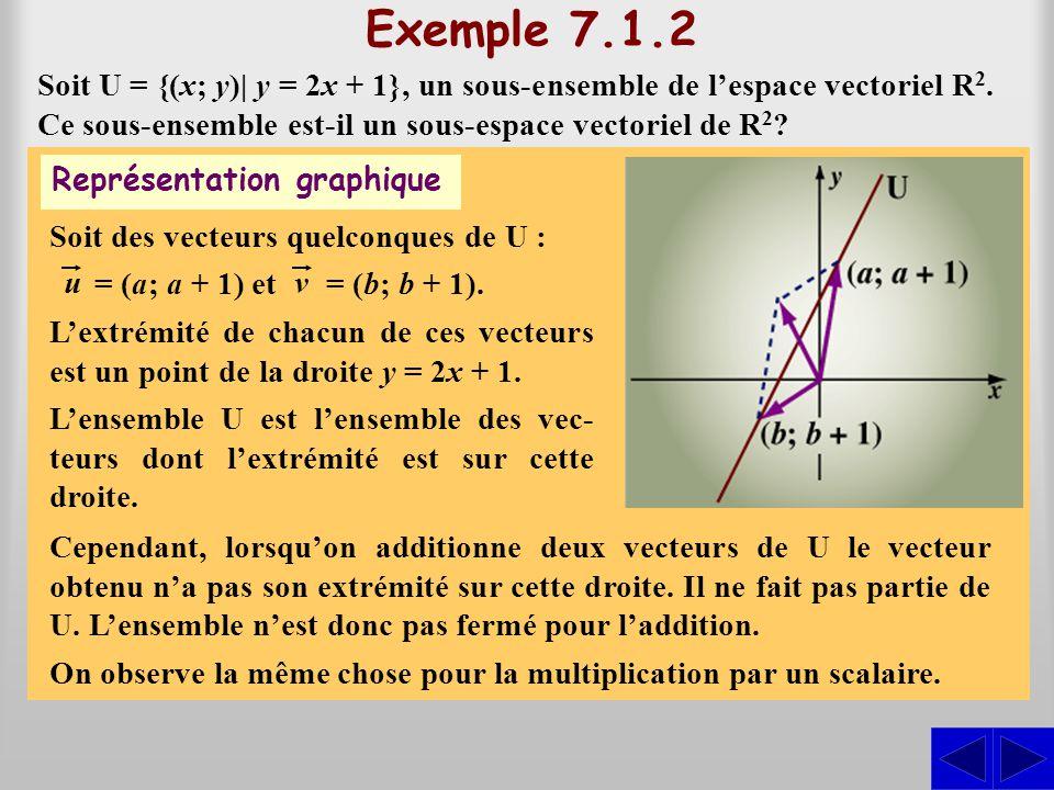 Exemple 7.1.3 Soit U = {(x; y; z)  3x + 2y – z = 0}, un sous-ensemble de lespace vectoriel R 3.
