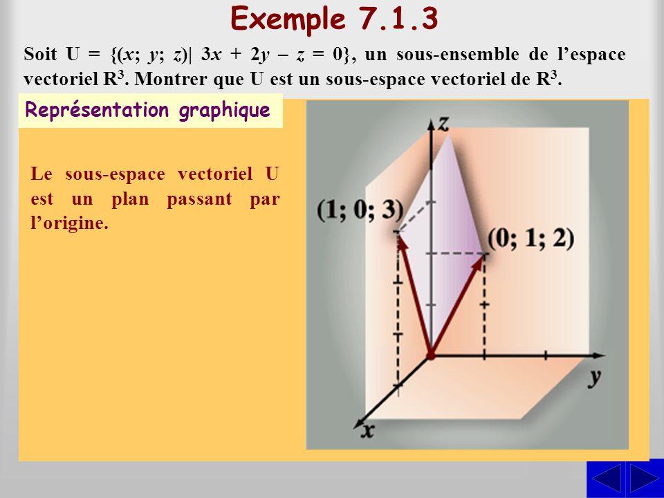 S SSSS Exercice Soit U = {(x; y; z)  4x – 5y + z = 0}, un sous-ensemble de lespace vectoriel R 3.