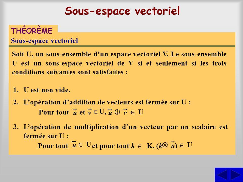Sous-espace vectoriel Idée de la preuve Soit U, un sous-espace vectoriel dun espace vectoriel V sur K.