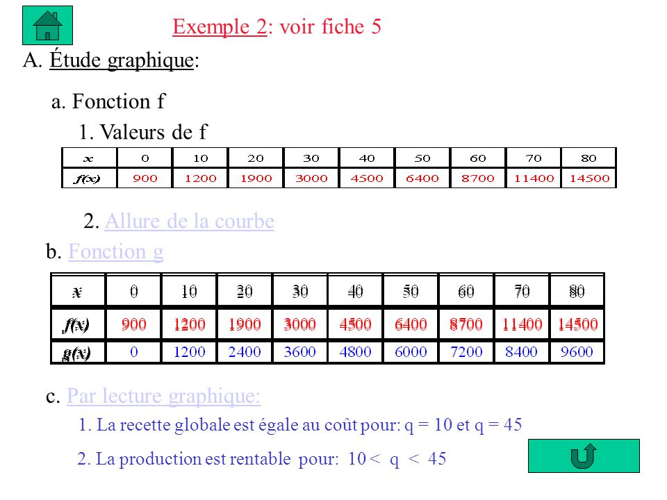 B.Étude algébrique: a.