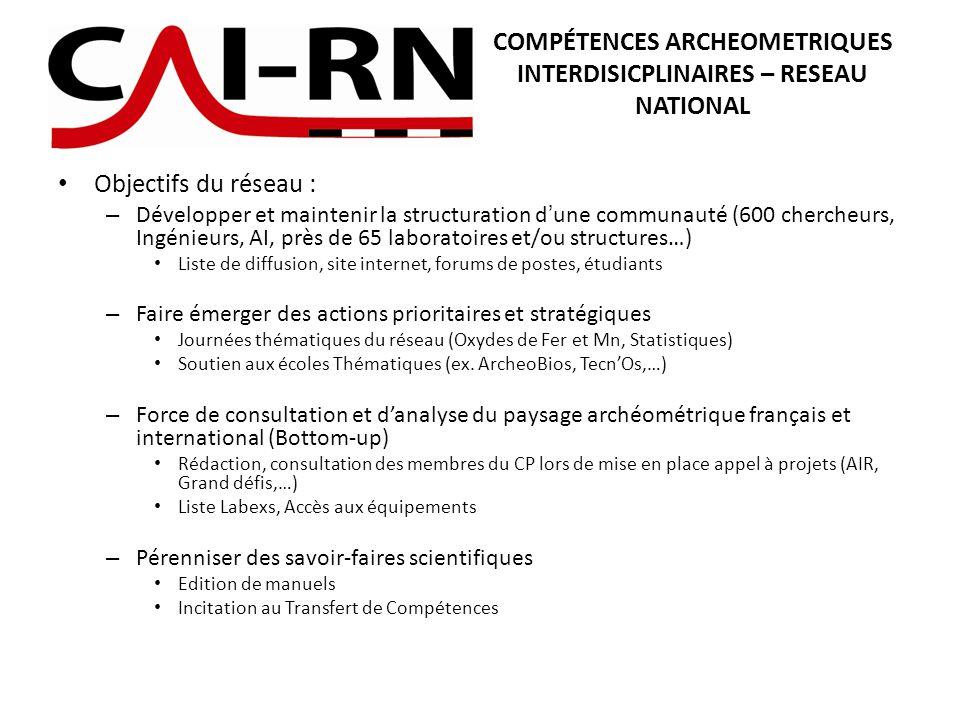 Un maillage national : 70 laboratoires (env.