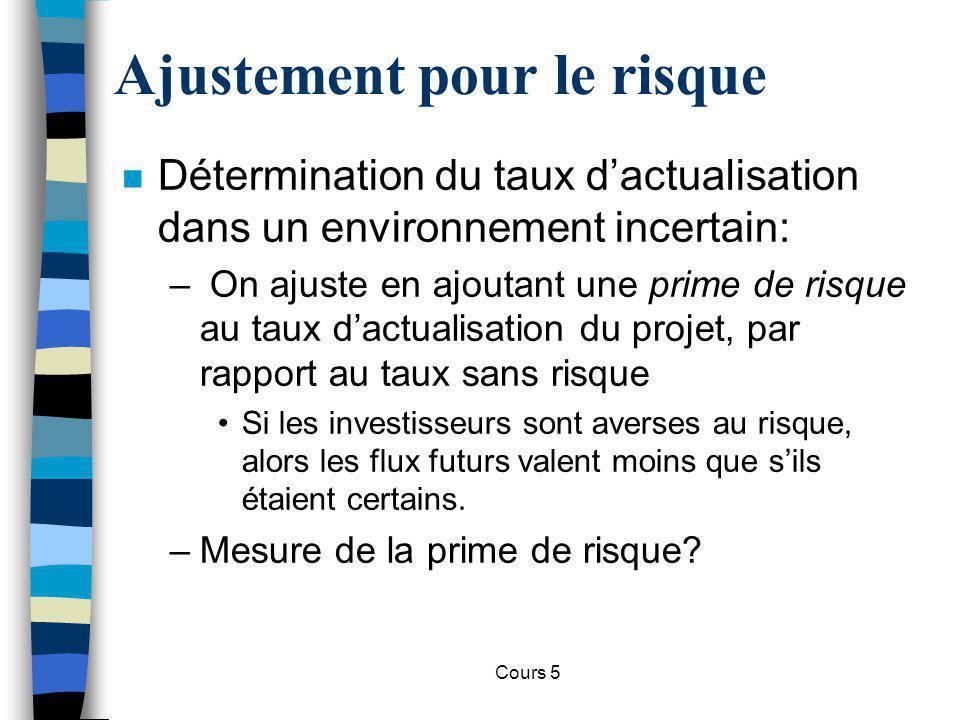 Cours 5 Définition du risque n Risque dun actif –Ecart-type entre son rendement attendu et son rendement observé.