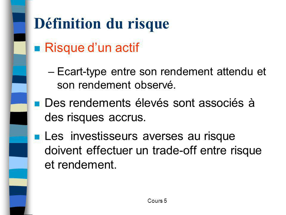 Cours 5 Historique des rendements (1926-1999) Actions (S&P 500)9.520.2 Obligations Corporate LT2.78.3 Bons du Trésor US0.63.2 Rdt réel (%) Ecart-type (%)