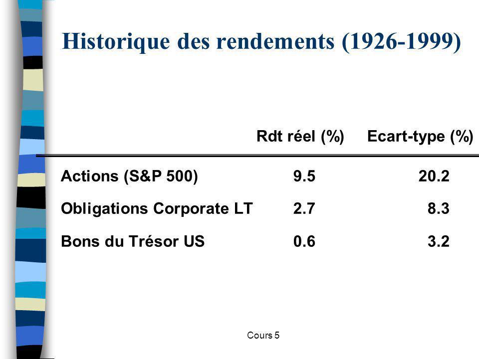 Cours 5 Définition du risque n Risque diversifiable vs.