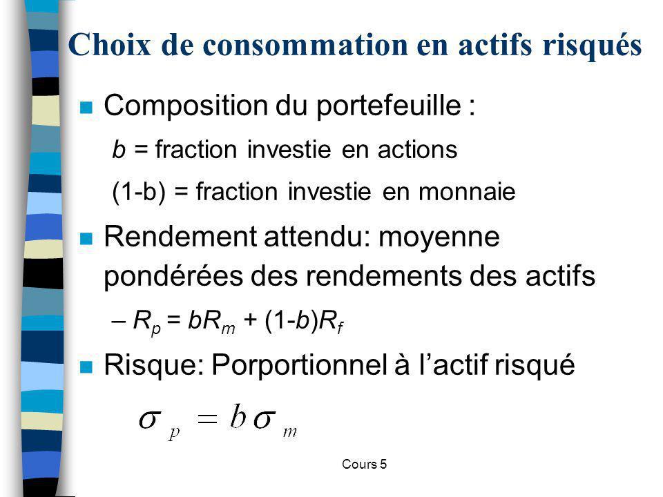 Cours 5 Choix de consommation en actifs risqués n Exemple: –Soit R m = 12%, R f = 4%, et b = 0.5 –R p = 0.5(12%) + 0.5(4%) = 8% – f = 0 ; m = 20% – p = 0.5 * 20% = 10%