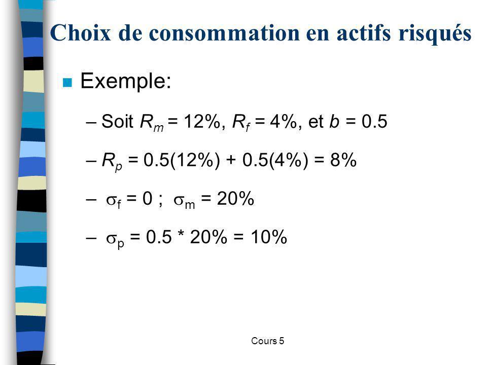 Cours 5 Choix de consommation en actifs risqués n Choix de b pour linvestisseur .
