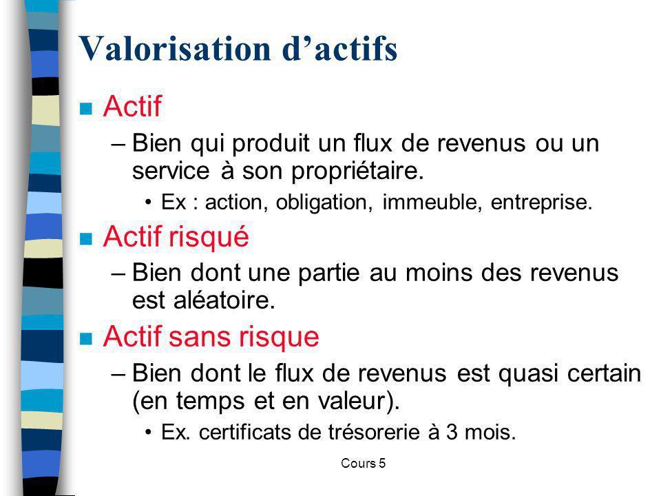 Cours 5 n Rendement dun actif –Somme des revenus générés, rapportés à linvestissement de départ.