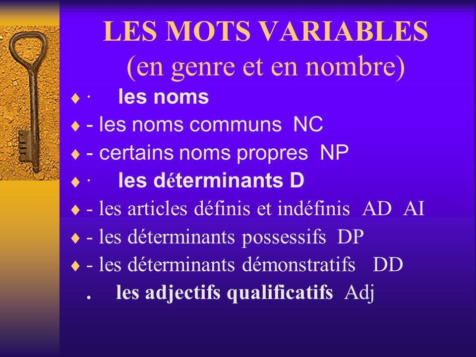 LES MOTS VARIABLES (en genre et en nombre) · les noms - les noms communs NC - certains noms propres NP · les d é terminants D - les articles définis et indéfinis AD AI - les déterminants possessifs DP - les déterminants démonstratifs DD.les adjectifs qualificatifs Adj