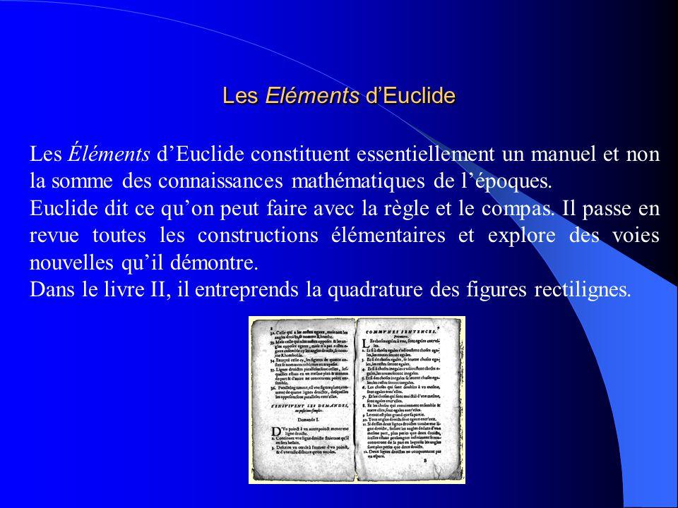 Les Eléments dEuclide Quarrer une figure, cest construire un carré qui a même aire que la figure.