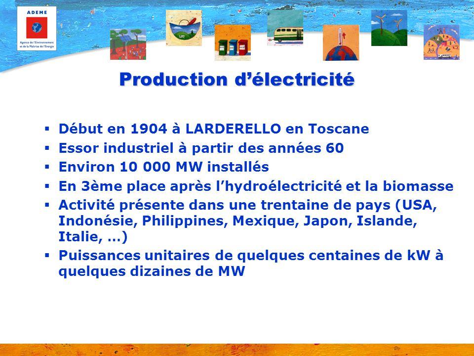 La production délectricité (situation en France) La Guadeloupe La baie de Bouillante