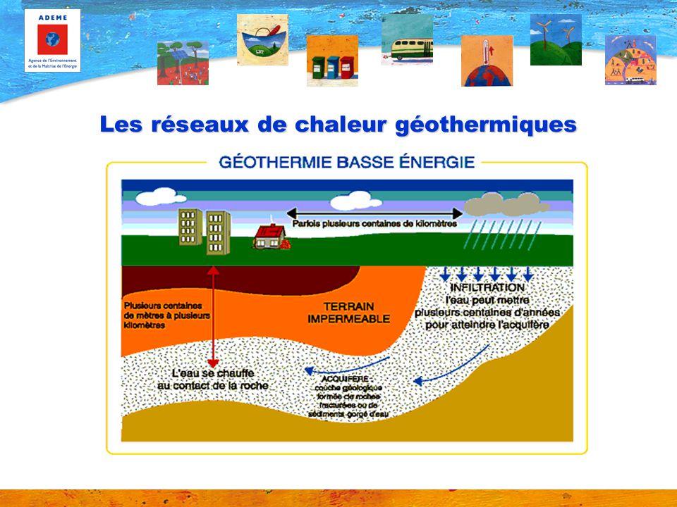 Les réseaux de chaleur géothermiques