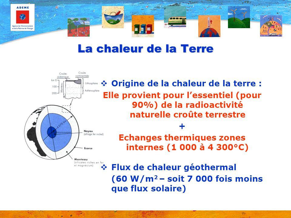La chaleur de la terre Energie locale, disponible partout Indépendante des conditions climatiques Exploitable grâce à une multitude de techniques