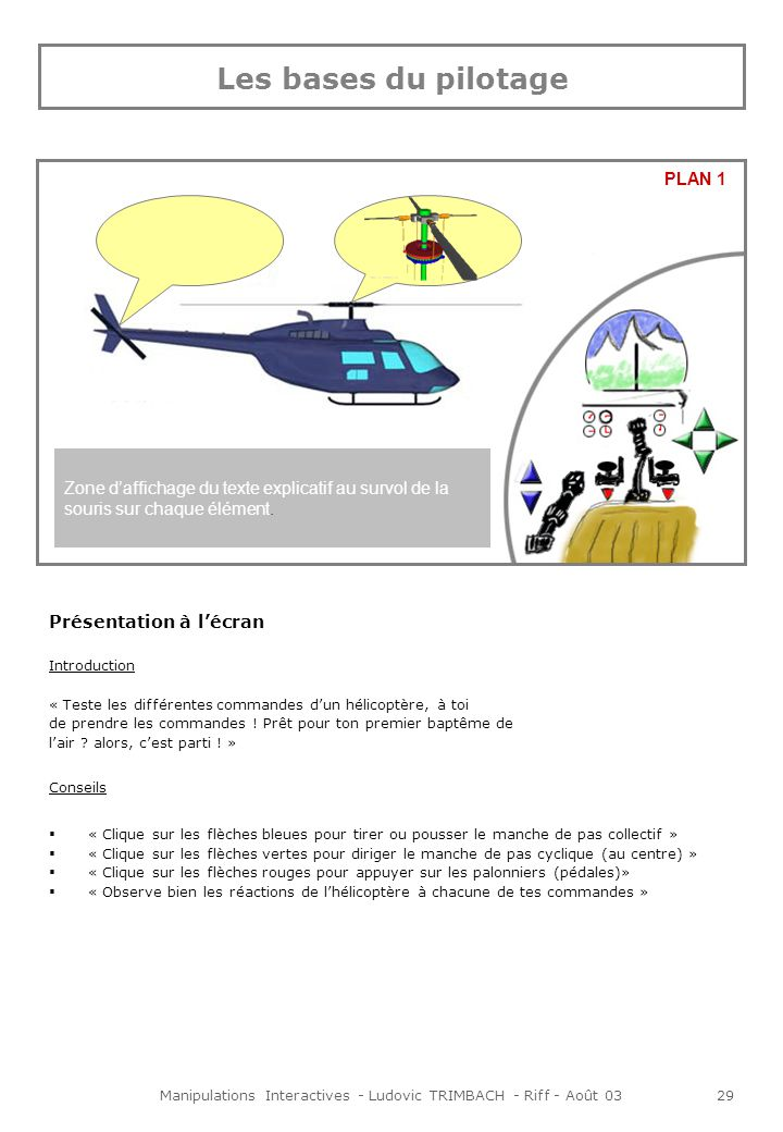 Manipulations Interactives - Ludovic TRIMBACH - Riff - Août 0330 Textes et animations au survol de la souris Le rotor principal (PLAN 1) « En tournant, les pales du rotor principal permettent à lair de circuler, créant ainsi une portance.