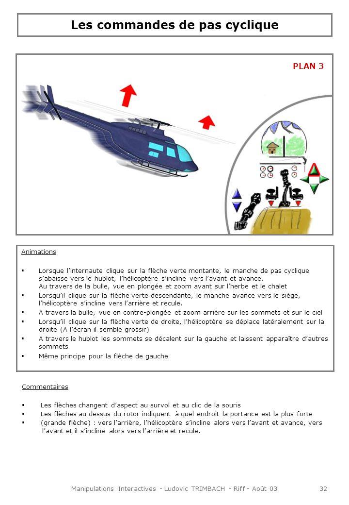 Manipulations Interactives - Ludovic TRIMBACH - Riff - Août 0333 Les commandes du palonnier Animations Lorsque linternaute clique sur la flèche rouge de la pédale de droite ou de gauche, la pédale senfonce, et lhélicoptère tourne sur lui-même, apparaissant de face ou de dos.