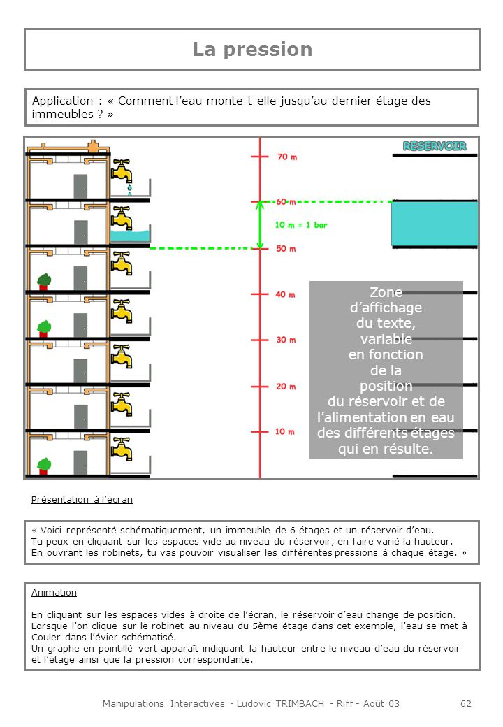 Manipulations Interactives - Ludovic TRIMBACH - Riff - Août 0363 Remarques Linternaute a la possibilité de cliquer sur tous les robinets, affichant ainsi des graphes Différents.