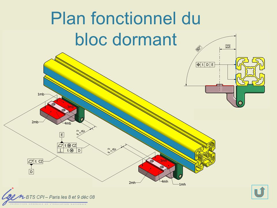 BTS CPI – Paris les 8 et 9 déc 08 Traitement du bloc bd mh ah fh mb ab fb d Plan fonctionnel Exigences