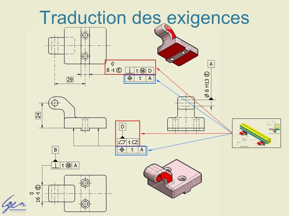 BTS CPI – Paris les 8 et 9 déc 08 Spécification partielle de la paumelle mobile R
