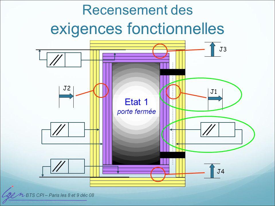 BTS CPI – Paris les 8 et 9 déc 08 Exigences fonctionnelles Interprétation .