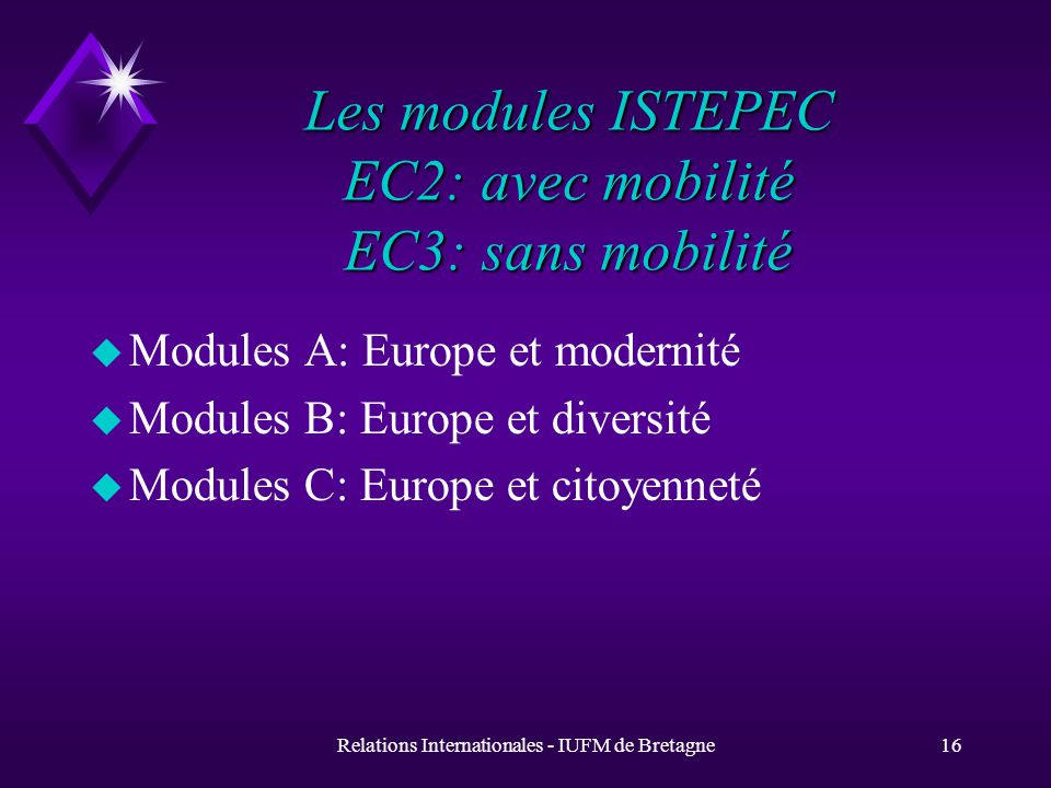 Relations Internationales - IUFM de Bretagne16 Les modules ISTEPEC EC2: avec mobilité EC3: sans mobilité u Modules A: Europe et modernité u Modules B: Europe et diversité u Modules C: Europe et citoyenneté