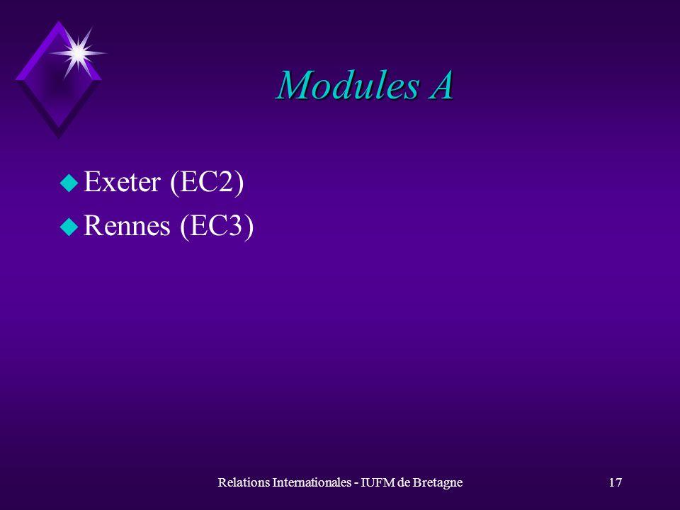 Relations Internationales - IUFM de Bretagne17 Modules A u Exeter (EC2) u Rennes (EC3)