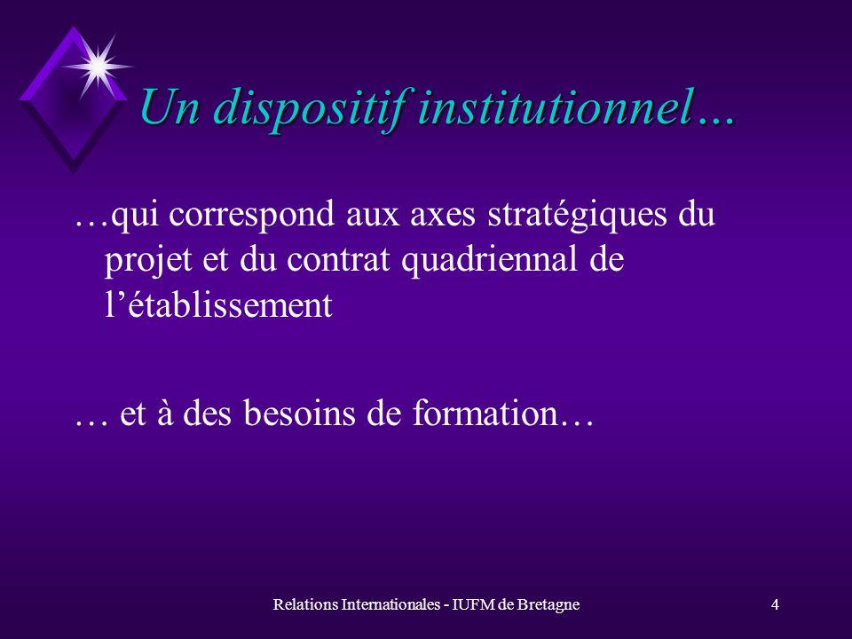 Relations Internationales - IUFM de Bretagne4 Un dispositif institutionnel… …qui correspond aux axes stratégiques du projet et du contrat quadriennal de létablissement … et à des besoins de formation…