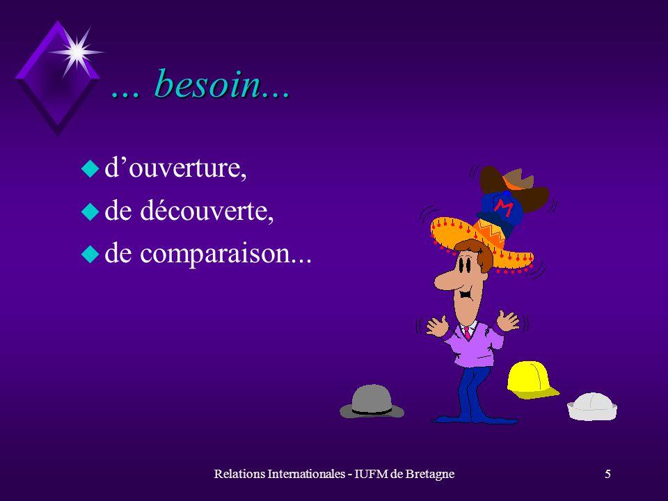 Relations Internationales - IUFM de Bretagne5 … besoin...